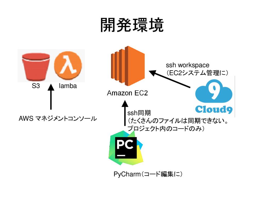開発環境 PyCharm(コード編集に) ssh workspace (EC2システム管理に)...