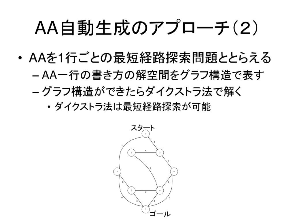 AA自動生成のアプローチ(2) • AAを1行ごとの最短経路探索問題ととらえる – AA一行の...