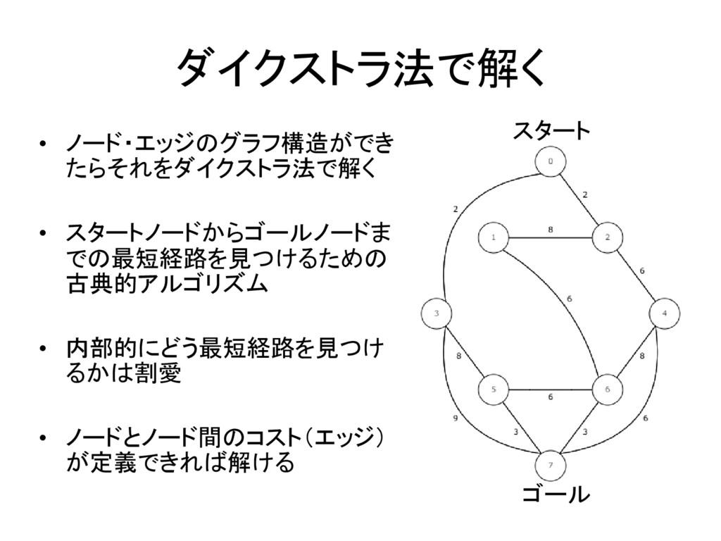 ダイクストラ法で解く • ノード・エッジのグラフ構造ができ たらそれをダイクストラ法で解く •...