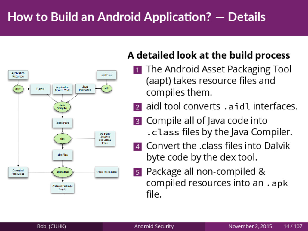 How to Build an Android Applica on? — Details A...