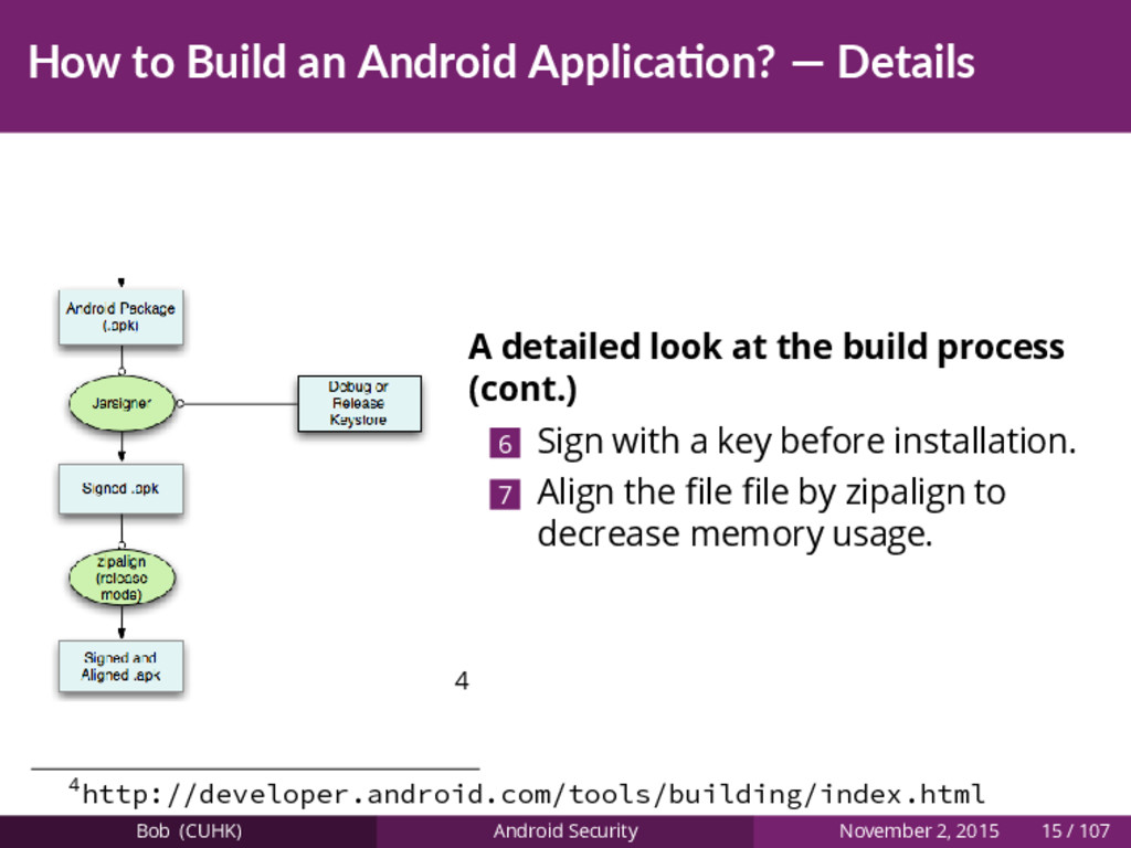 How to Build an Android Applica on? — Details 4...