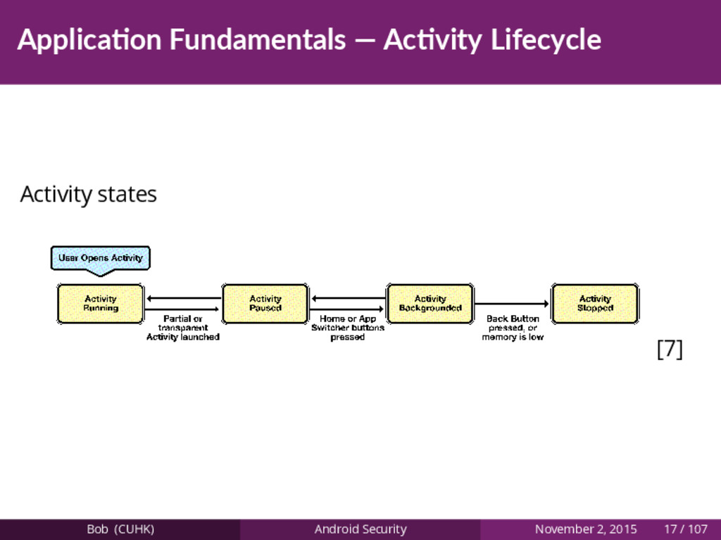Applica on Fundamentals — Ac vity Lifecycle Act...