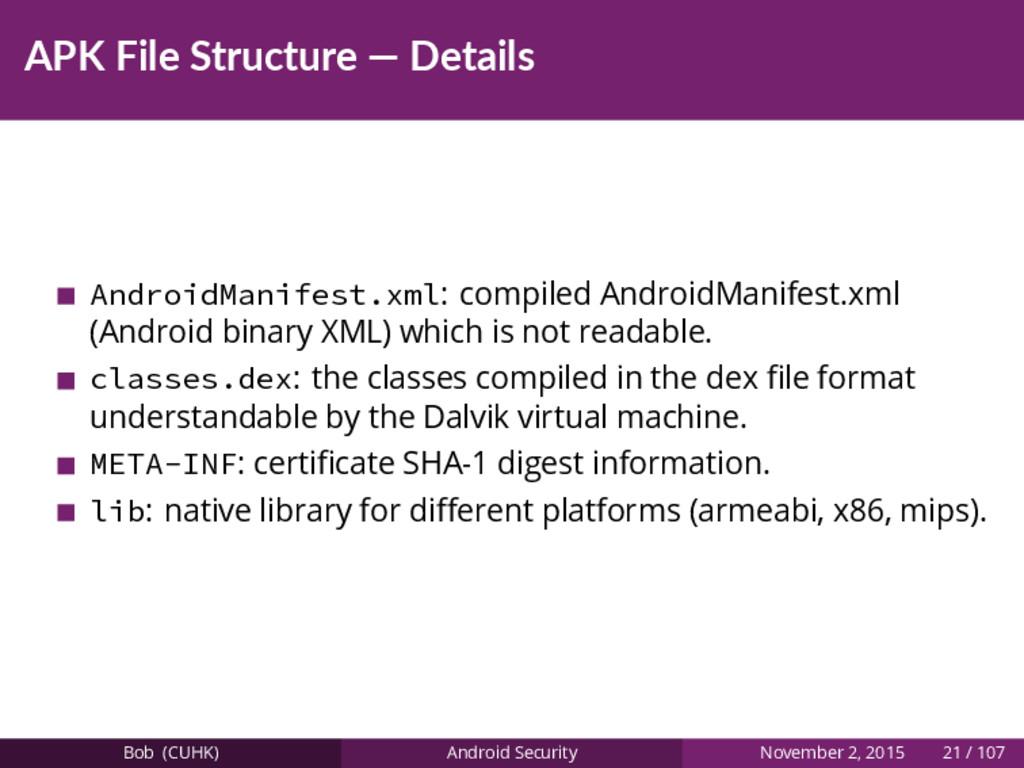 APK File Structure — Details AndroidManifest.xm...