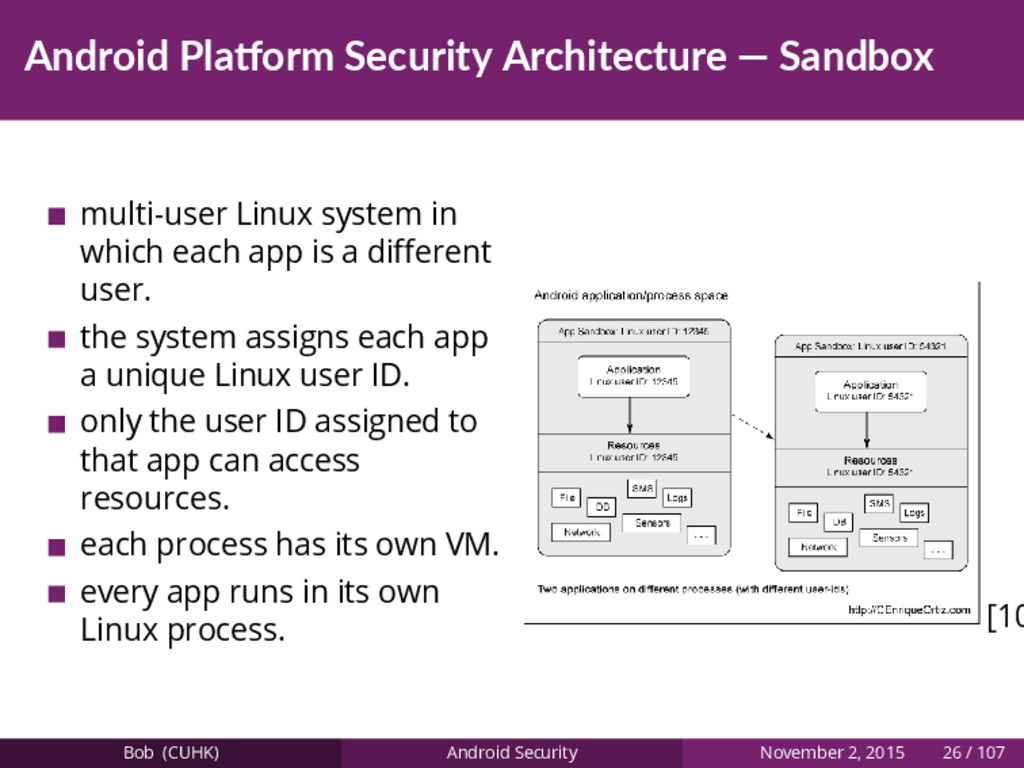 Android Pla orm Security Architecture — Sandbox...