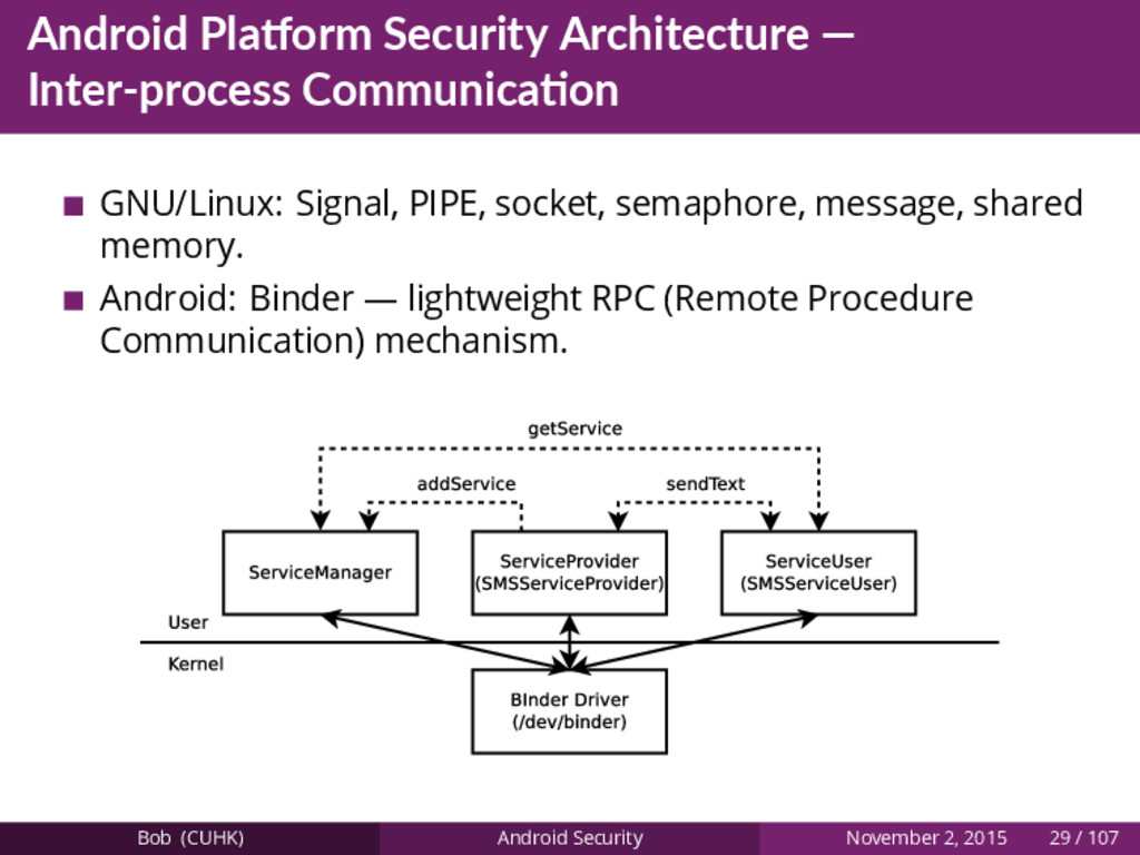 Android Pla orm Security Architecture — Inter-p...