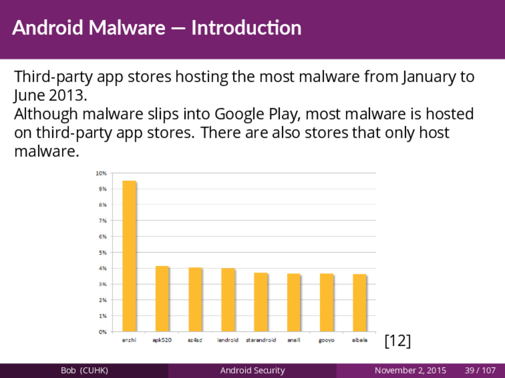 Android Malware — Introduc on Third-party app s...