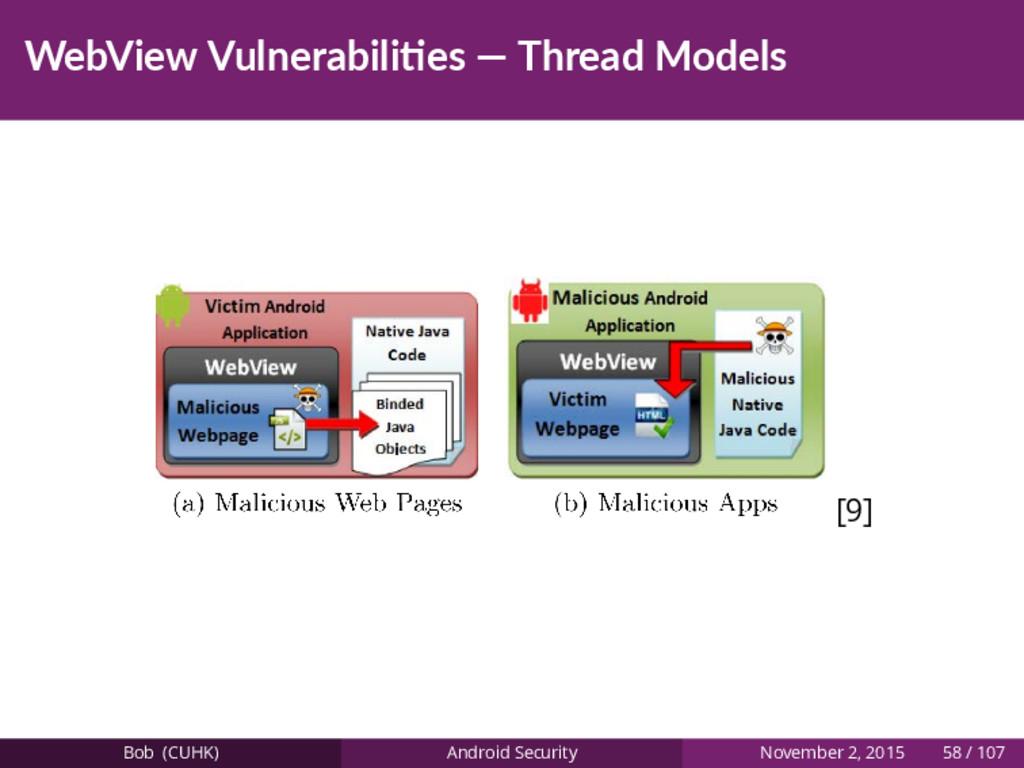 WebView Vulnerabili es — Thread Models [9] Bob ...