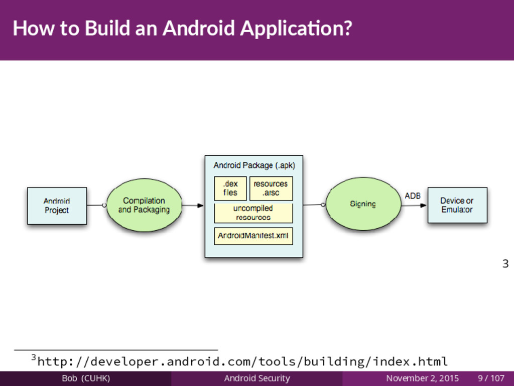 How to Build an Android Applica on? 3 3http://d...