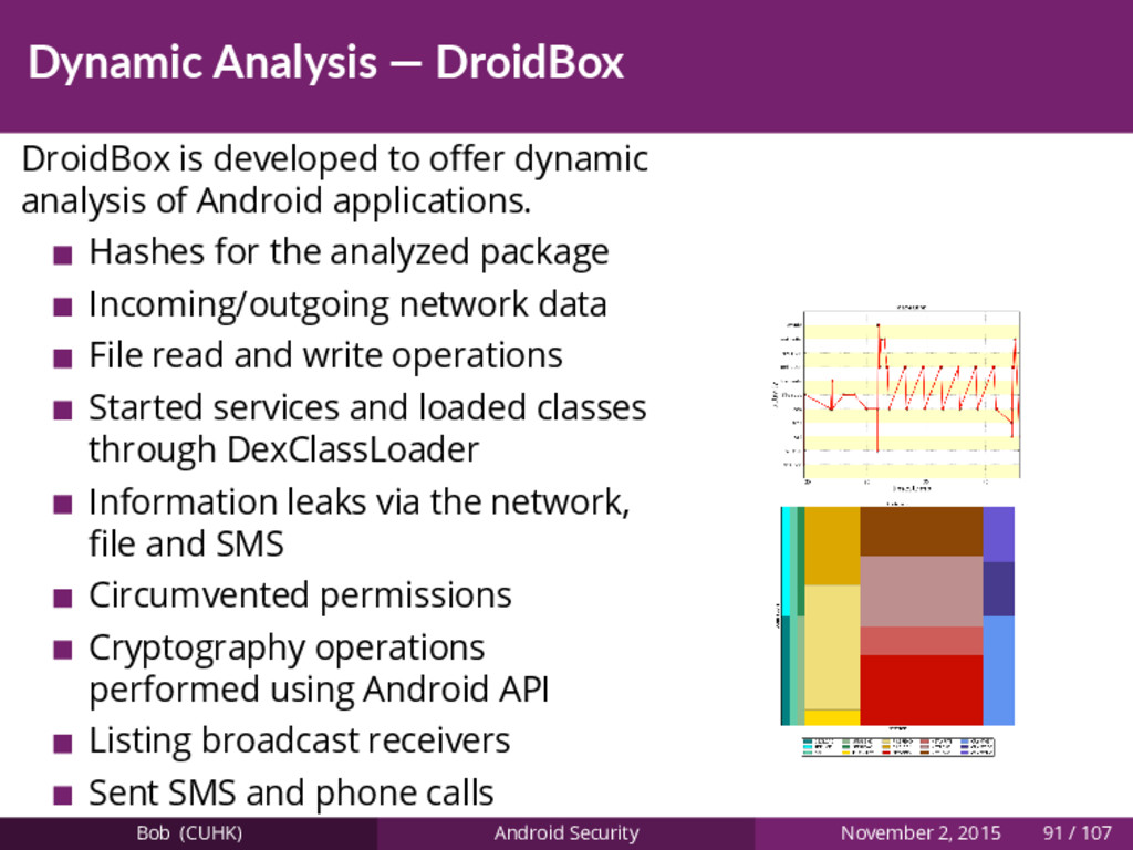 Dynamic Analysis — DroidBox DroidBox is develop...