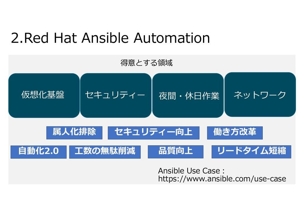 2.Red Hat Ansible Automation セキュリティー 仮想化基盤 ネットワ...