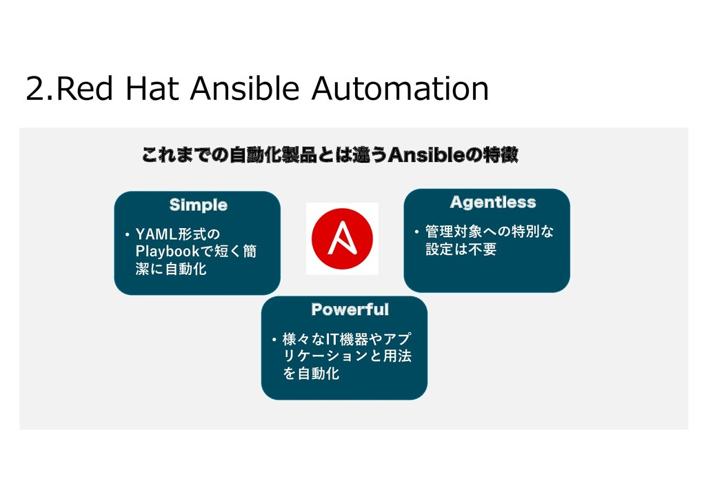 2.Red Hat Ansible Automation • 様々なIT機器やアプ リケーショ...