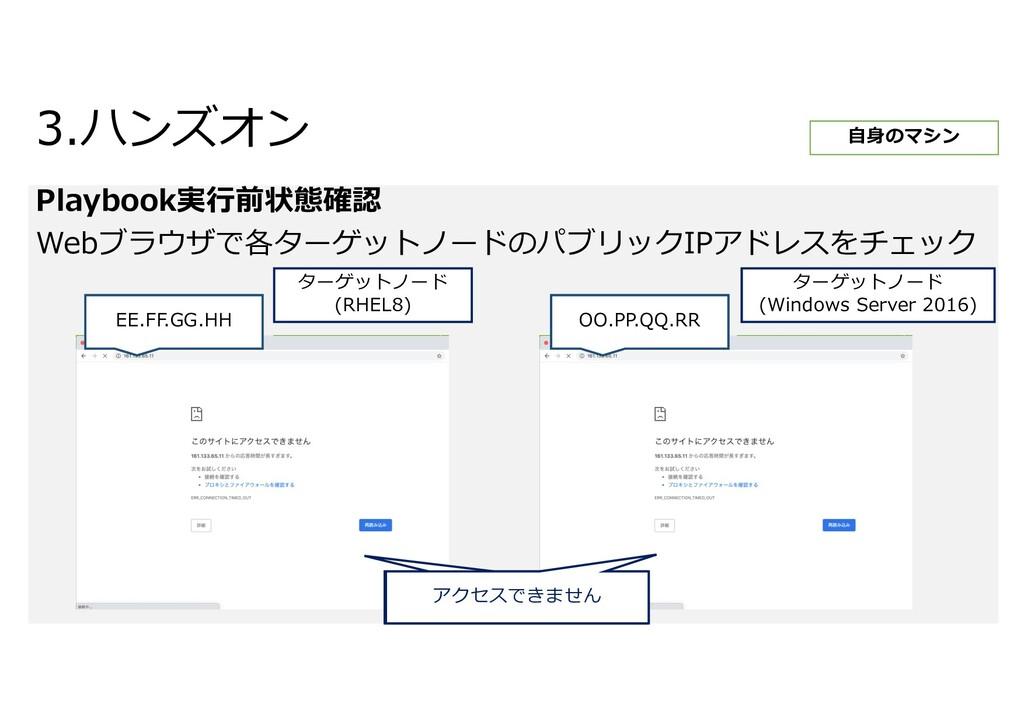 Playbook実⾏前状態確認 Webブラウザで各ターゲットノードのパブリックIPアドレスをチ...