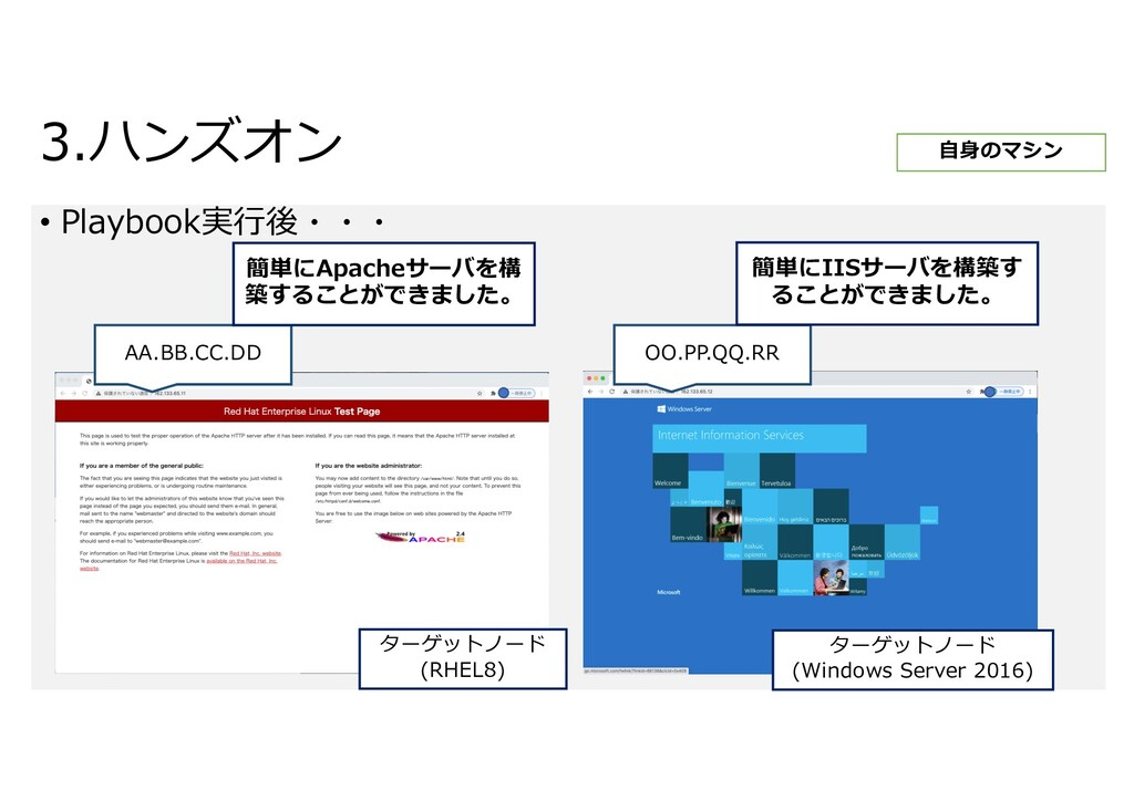 • Playbook実⾏後・・・ 3.ハンズオン OO.PP.QQ.RR ターゲットノード (...