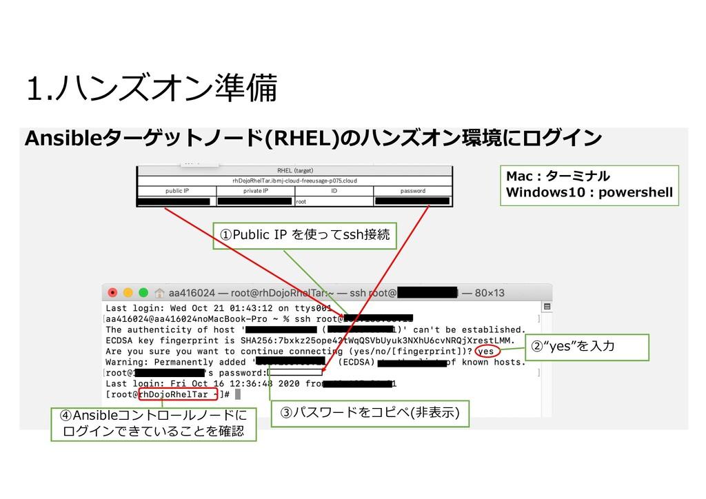 Ansibleターゲットノード(RHEL)のハンズオン環境にログイン 1.ハンズオン準備 ①P...