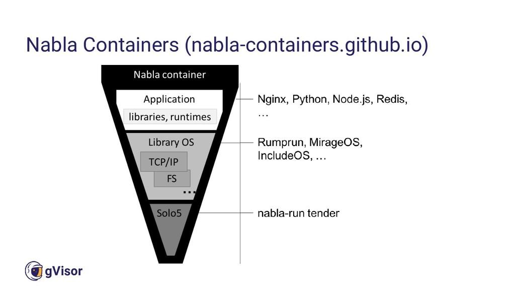 18 gVisor Nabla Containers (nabla-containers.gi...