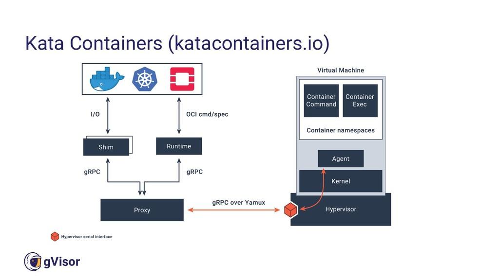 21 gVisor Kata Containers (katacontainers.io)