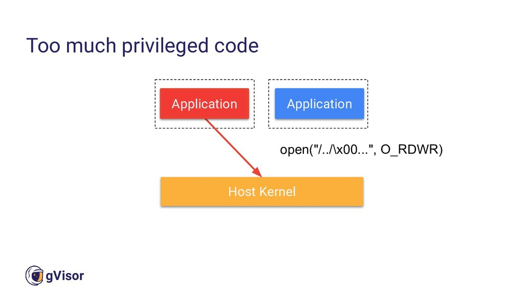 9 gVisor Too much privileged code Host Kernel o...