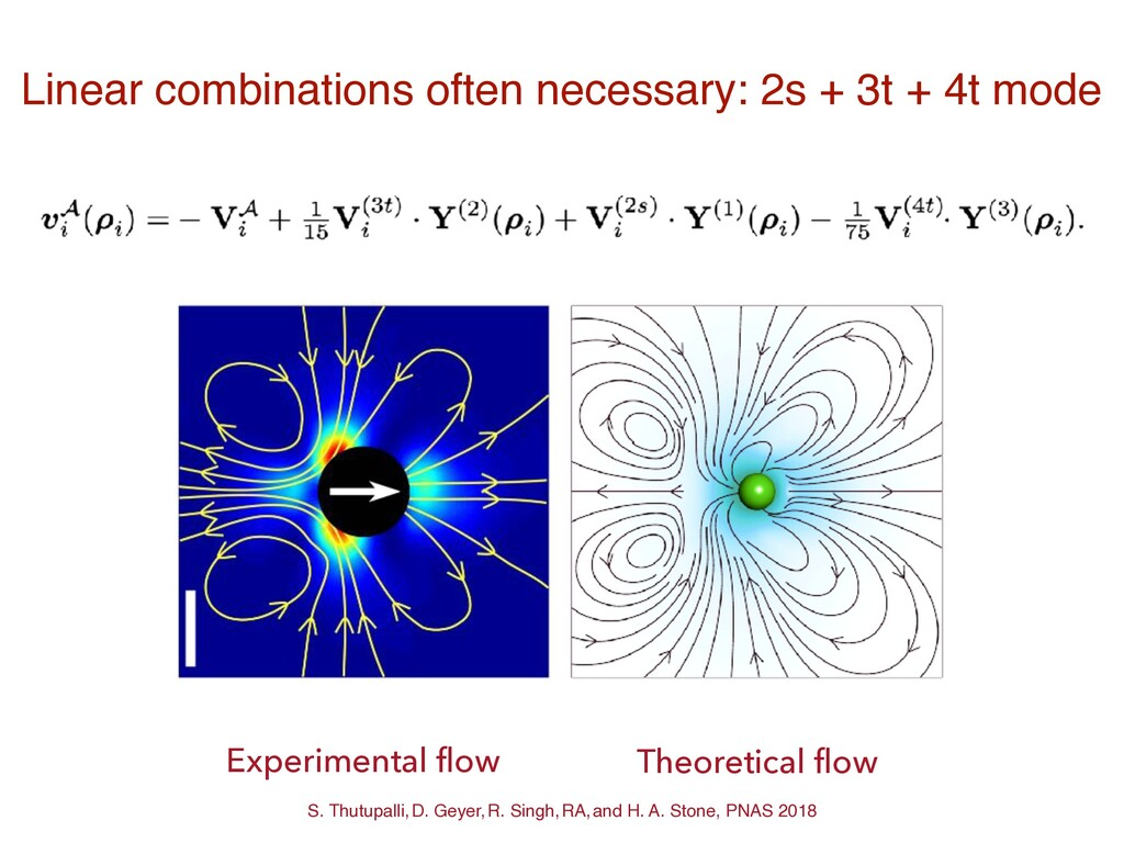 Experimental flow Theoretical flow S. Thutupall...