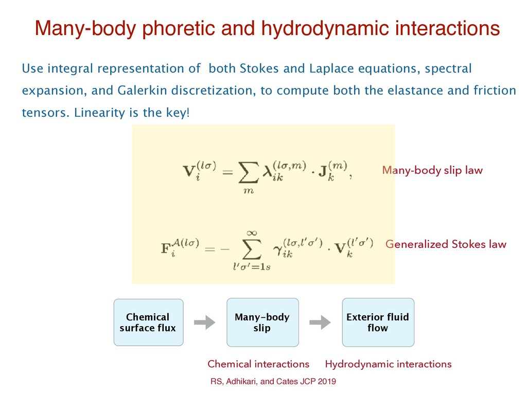 Generalized Stokes law Chemical surface flux Ma...
