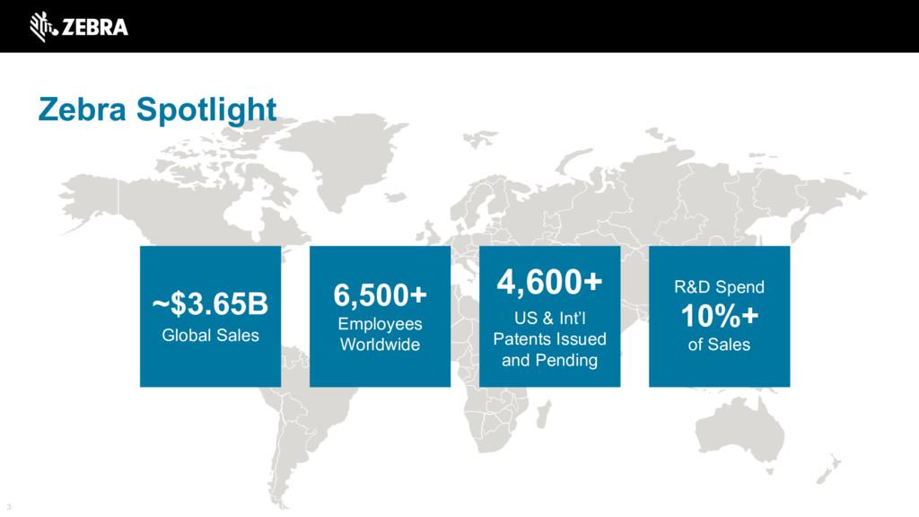 Zebra Spotlight 3 R&D Spend 10%+ of Sales ~$3.6...