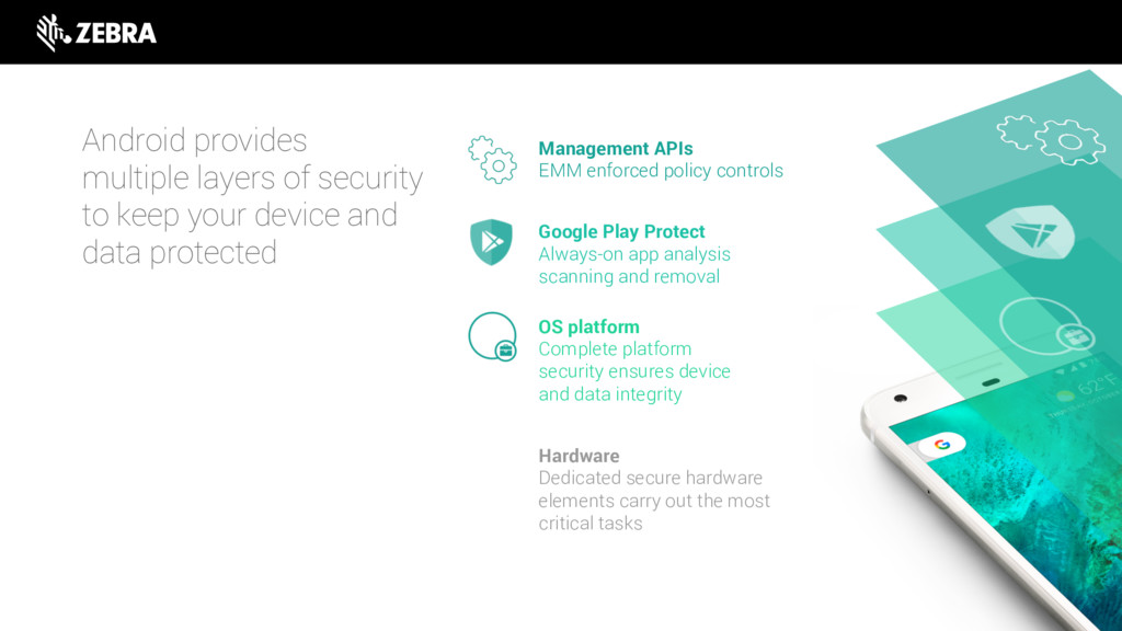 Management APIs EMM enforced policy controls An...
