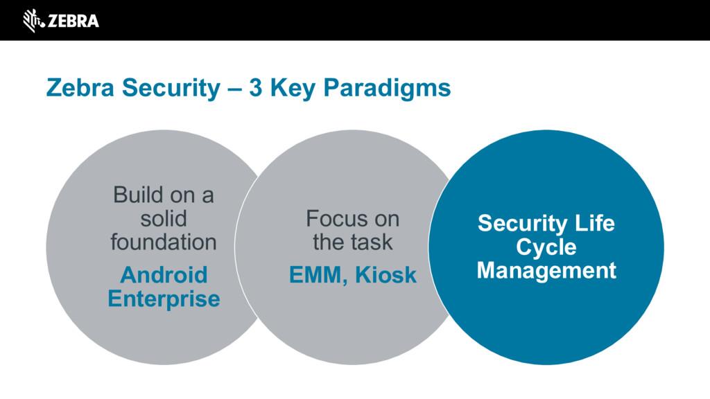 Zebra Security – 3 Key Paradigms Build on a sol...