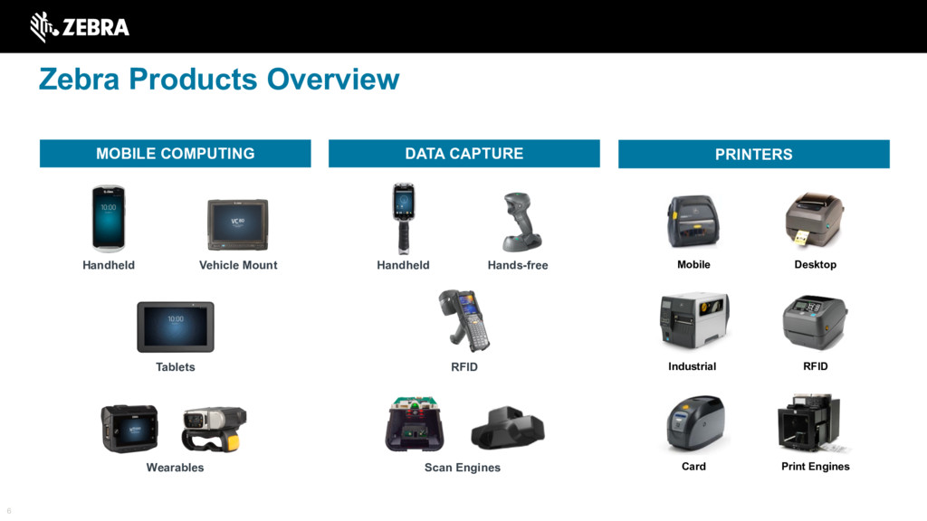 MOBILE COMPUTING Zebra Products Overview 6 Hand...