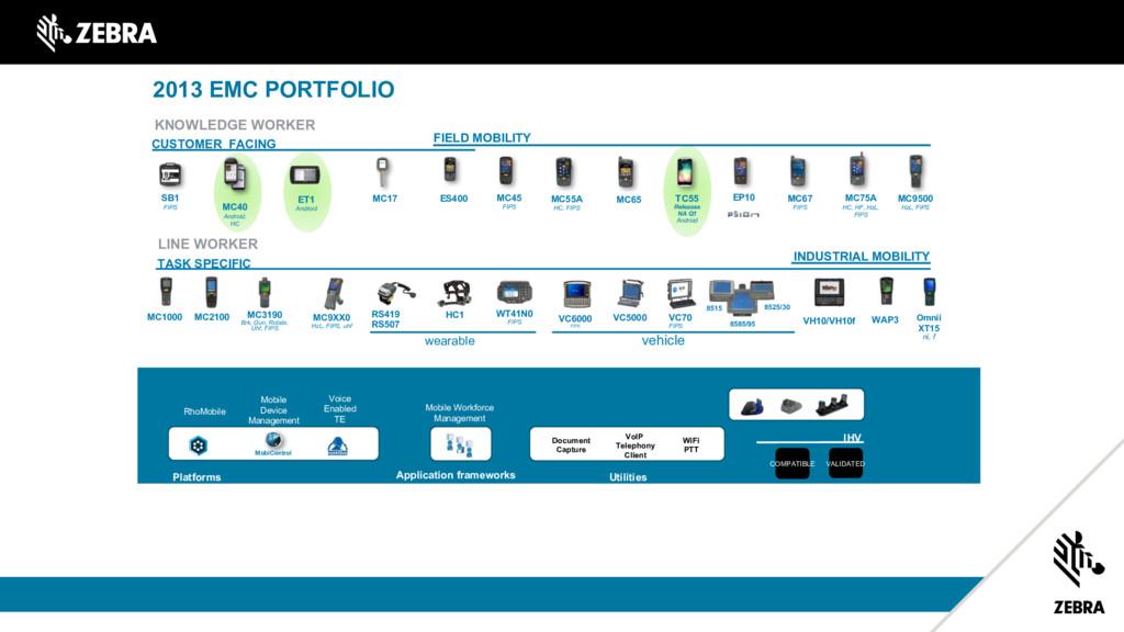 2013 EMC PORTFOLIO RhoMobile Mobile Device Mana...