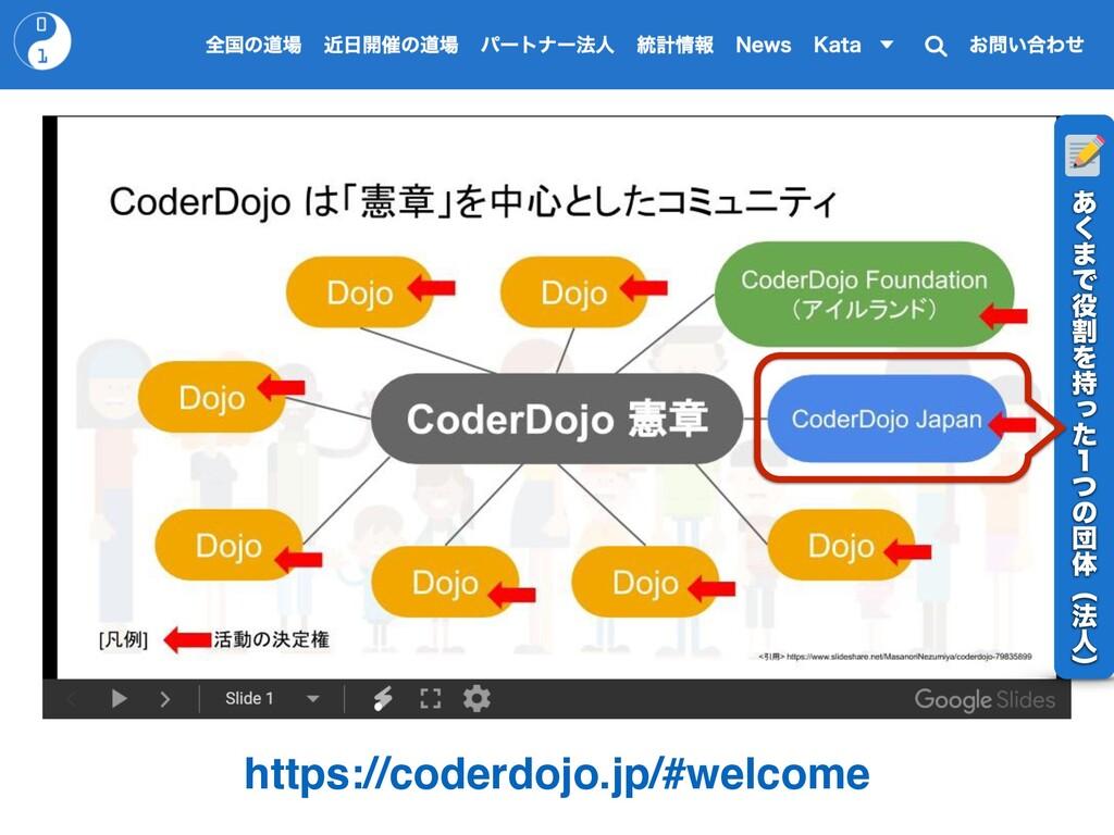 https://coderdojo.jp/#welcome ͋ ͘ · Ͱ  ׂ Λ  ỳ...