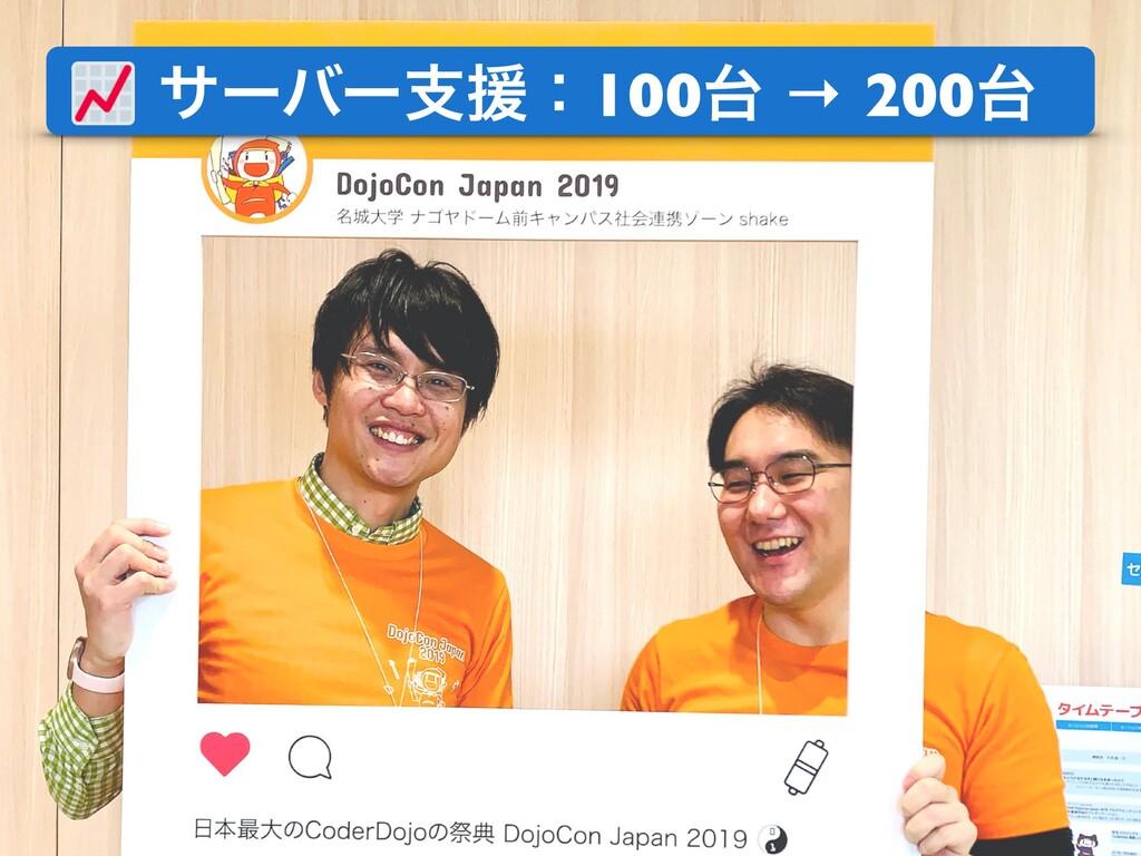 αʔόʔࢧԉɿ100 → 200