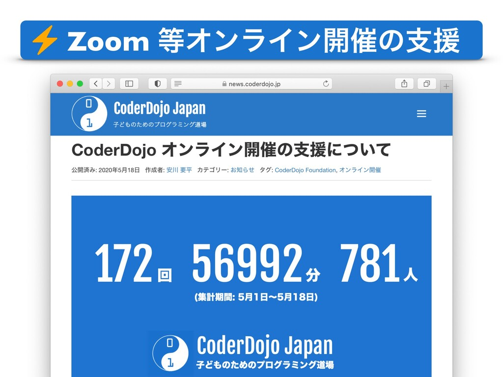 Zoom ΦϯϥΠϯ։࠵ͷࢧԉ