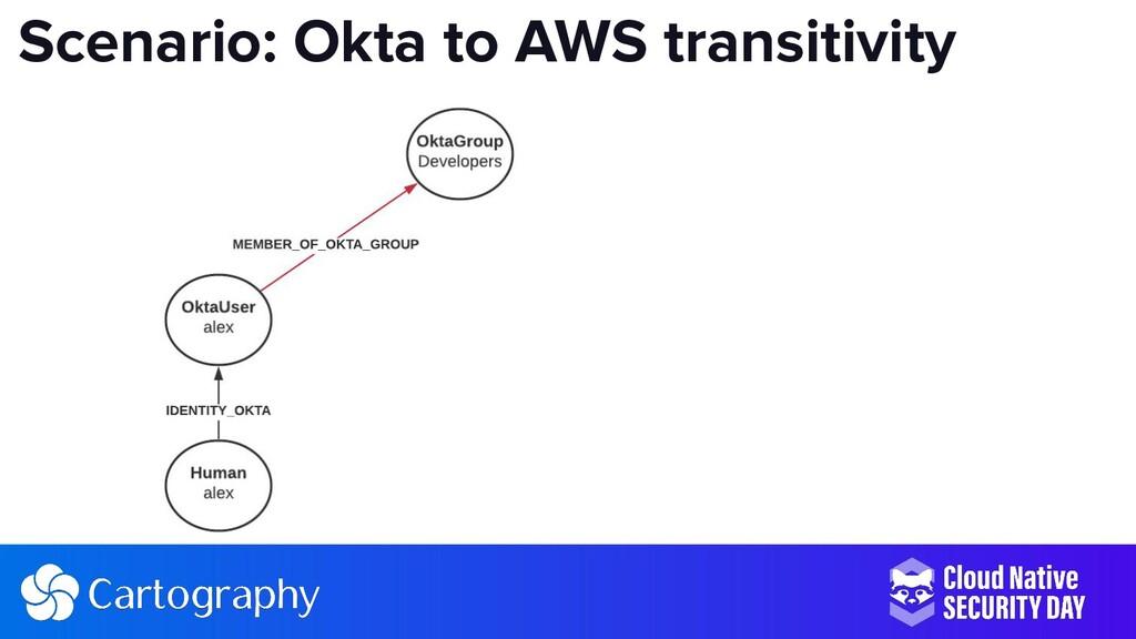 Scenario: Okta to AWS transitivity