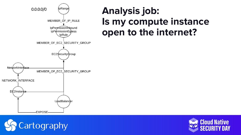 Analysis job: Is my compute instance open to th...