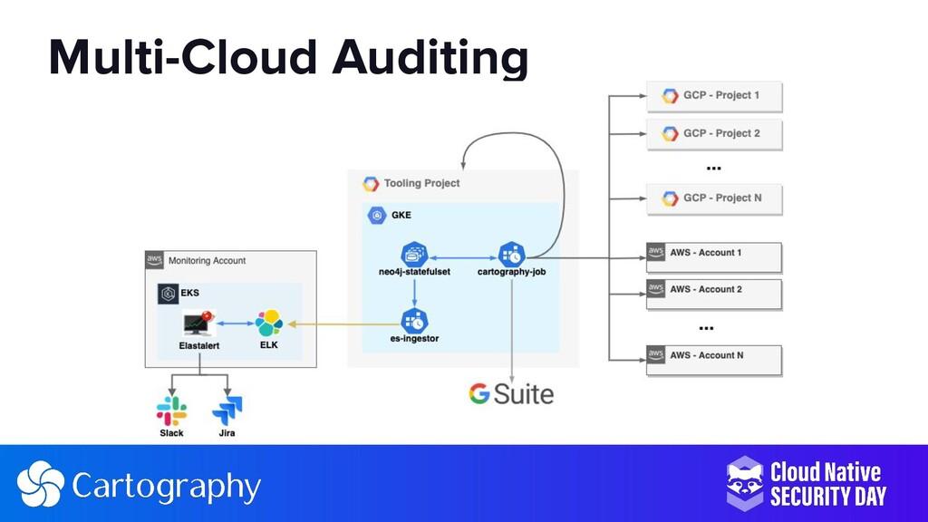 Multi-Cloud Auditing