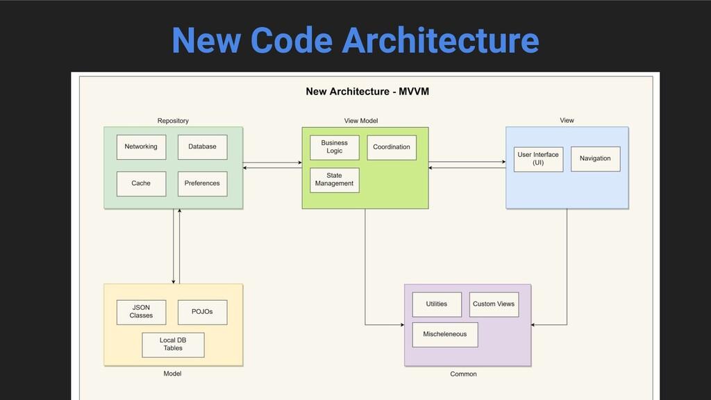 New Code Architecture