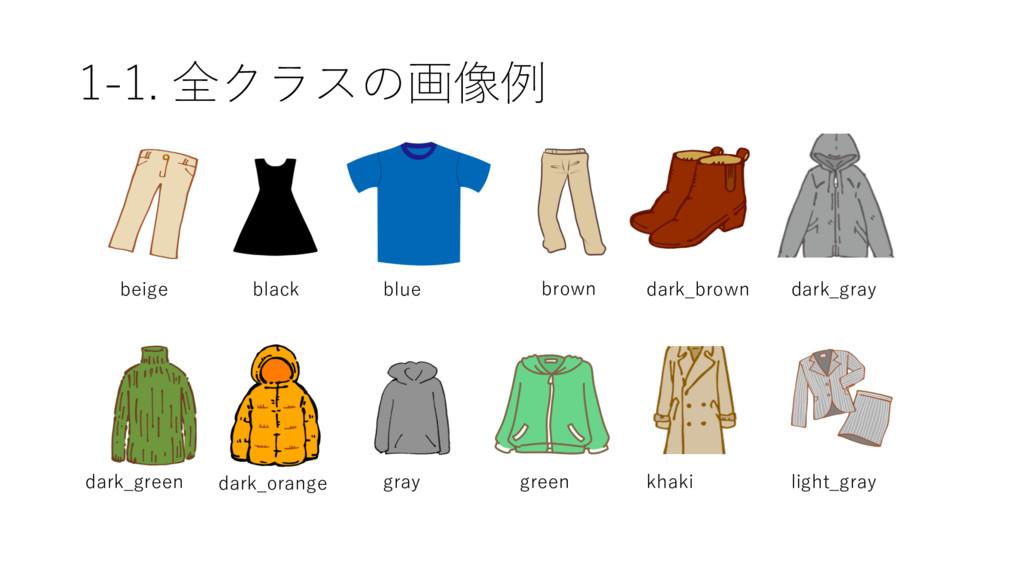 1-1. 全クラスの画像例 beige blue black brown dark_brown...
