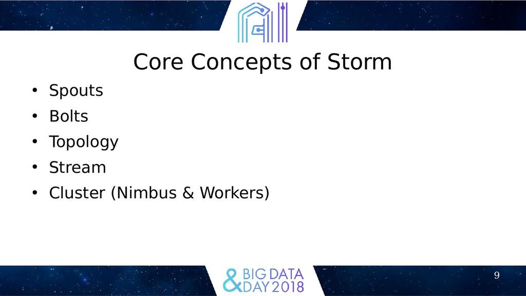 9 Core Concepts of Storm ● Spouts ● Bolts ● Top...