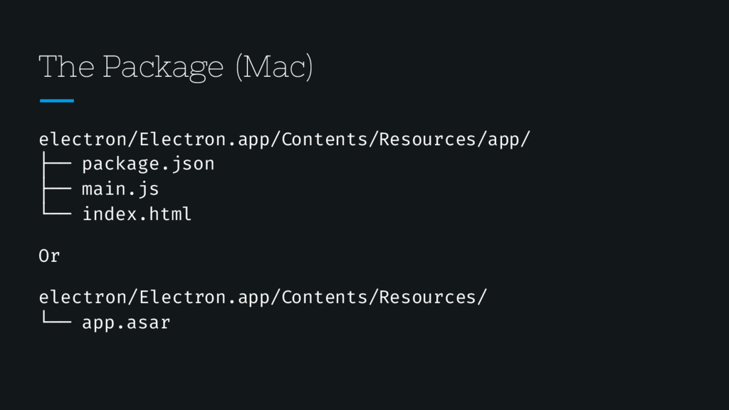 The Package (Mac) electron/Electron.app/Content...