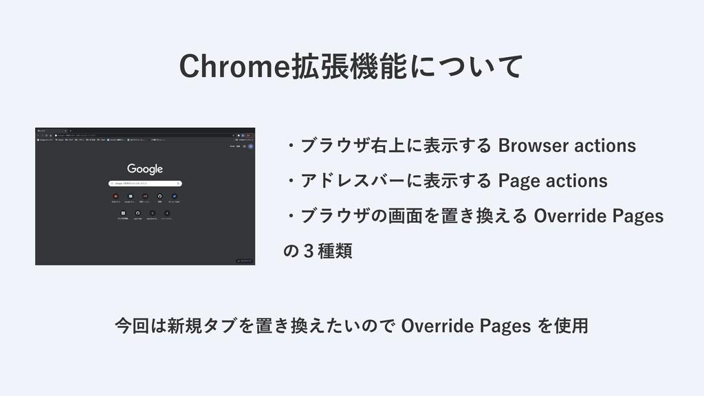 ・ブラウザ右上に表示する Browser actions  ・アドレスバーに表示する Page...