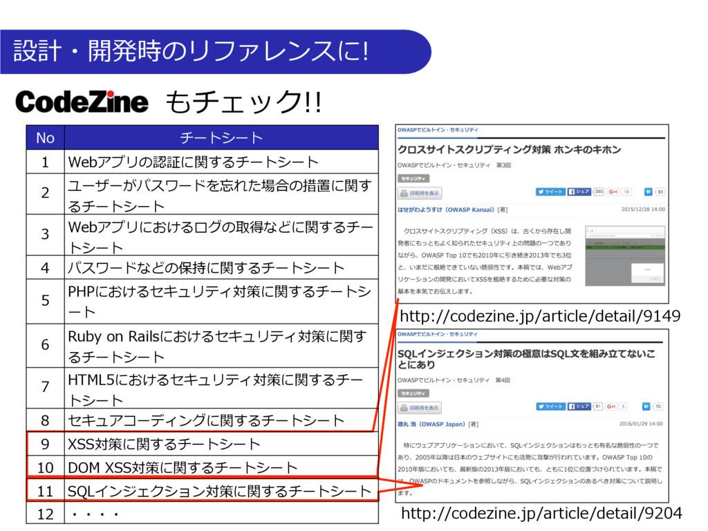 設計・開発時のリファレンスに! http://codezine.jp/article/deta...
