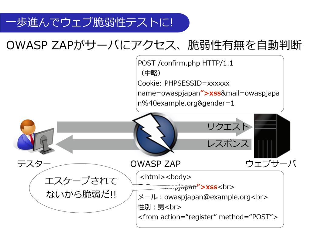 ⼀歩進んでウェブ脆弱性テストに! OWASP ZAPがサーバにアクセス、脆弱性有無を⾃動判断 ...
