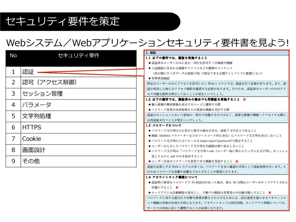 Webシステム/Webアプリケーションセキュリティ要件書を⾒よう! セキュリティ要件を策定 N...