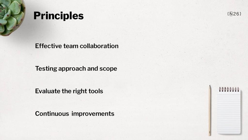 Principles Effective team collaboration Testing...