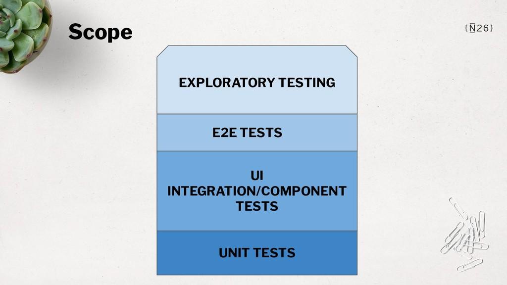 Scope UNIT TESTS UI INTEGRATION/COMPONENT TESTS...