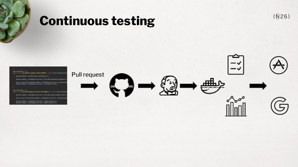 Continuous testing Pull request