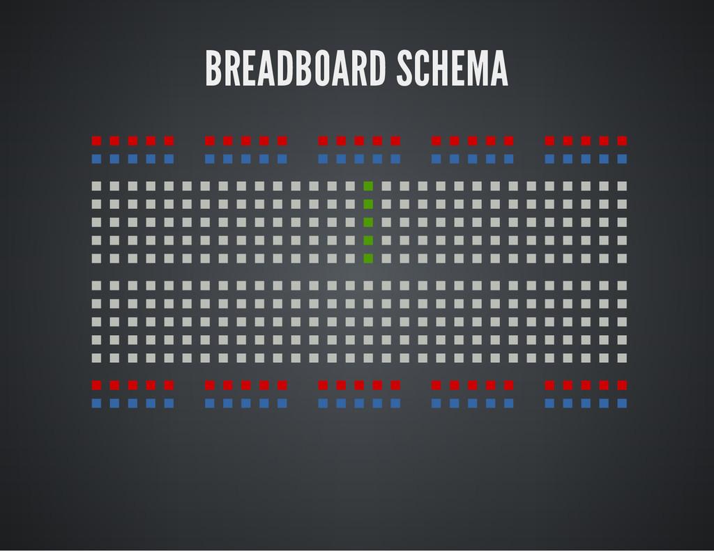 BREADBOARD SCHEMA