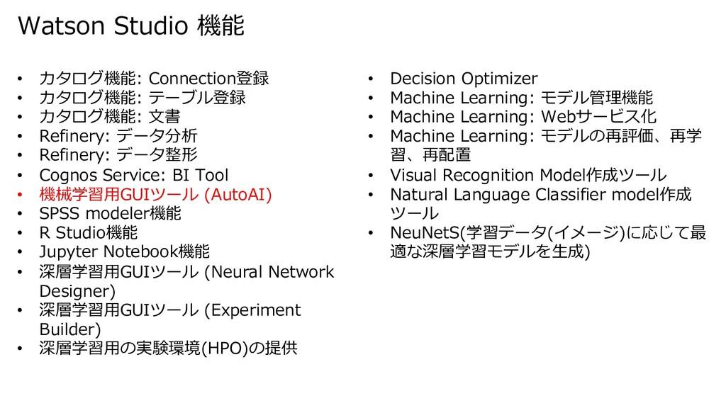 Watson Studio 機能 • カタログ機能: Connection登録 • カタログ機...