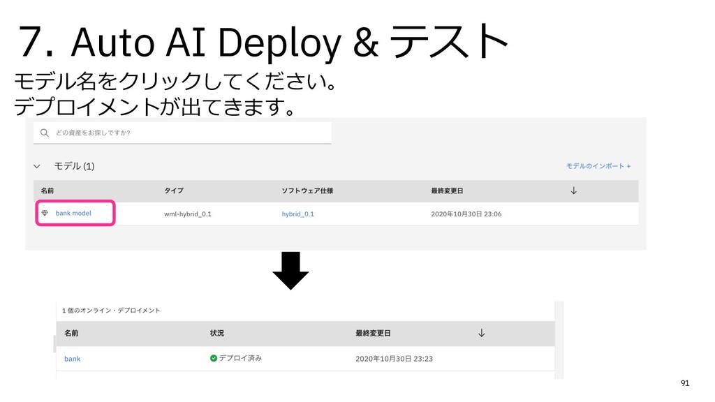 7. Auto AI Deploy & テスト モデル名をクリックしてください。 デプロイメン...