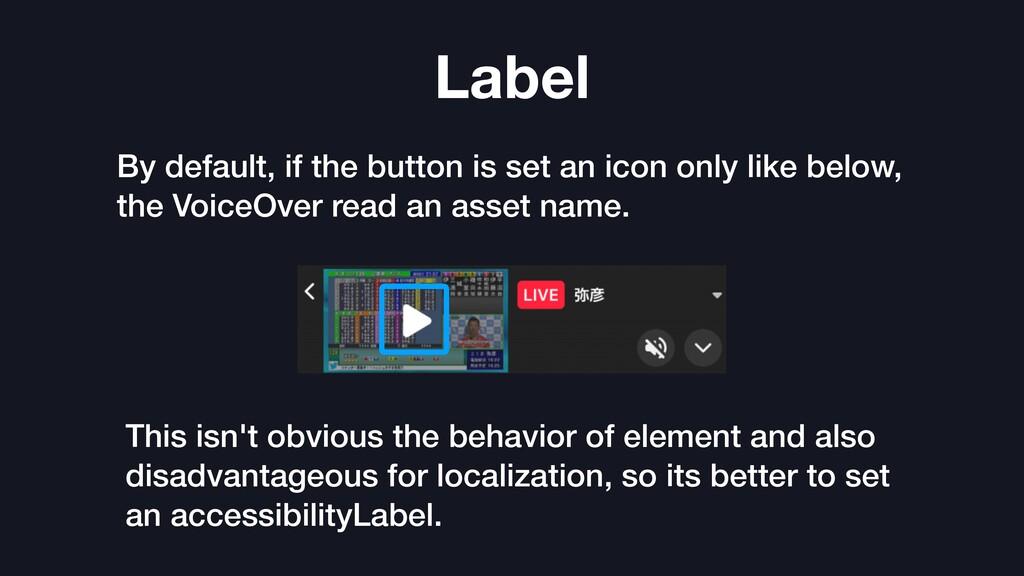 Label This isn't obvious the behavior of elemen...