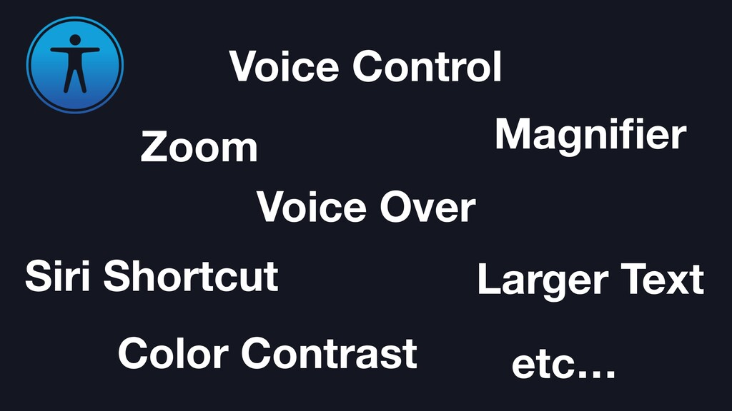 Voice Over Voice Control Siri Shortcut Zoom Mag...